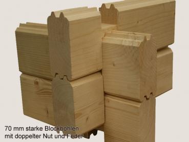 palmako terrasse extra line 70 a 3 80 x 2 00 m. Black Bedroom Furniture Sets. Home Design Ideas