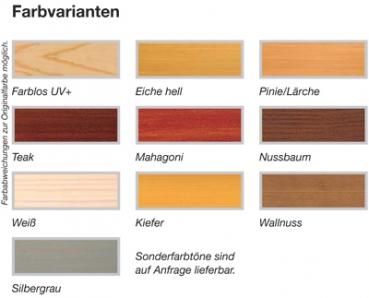 remmers wetterschutz lasur uv 2 50 liter im gartenhaus onlineshop. Black Bedroom Furniture Sets. Home Design Ideas
